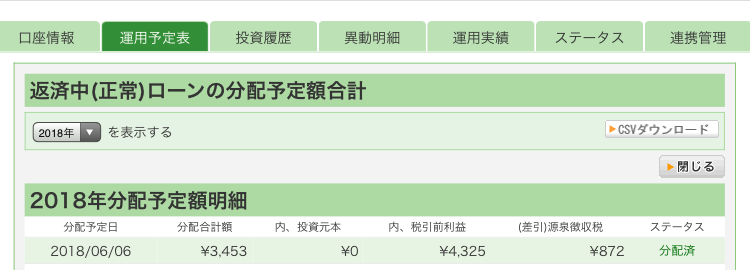 分配予定額の画面